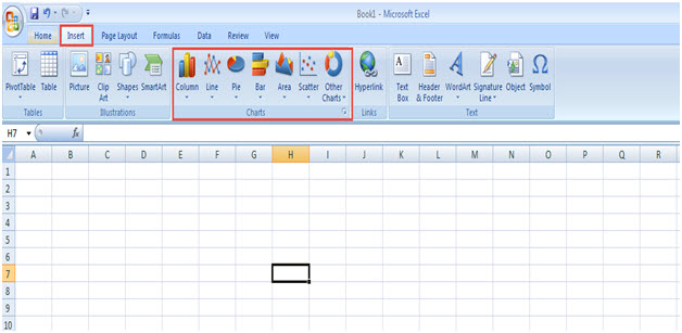 Usage of Charts in MS Excel